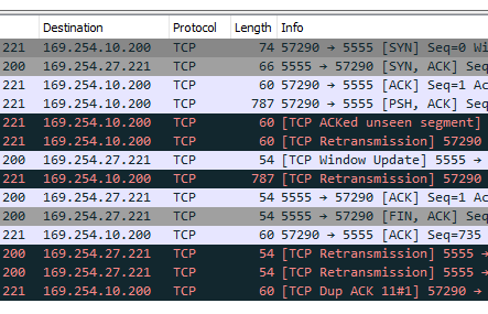 Wireshark TCP Corrupt
