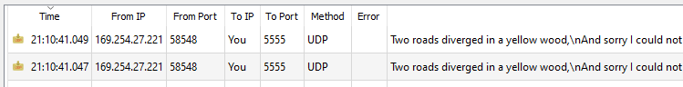 Duplicated UDP